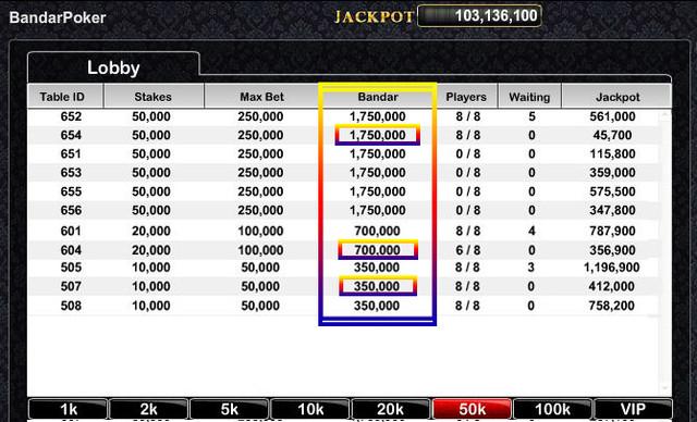 skema-bandar-poker