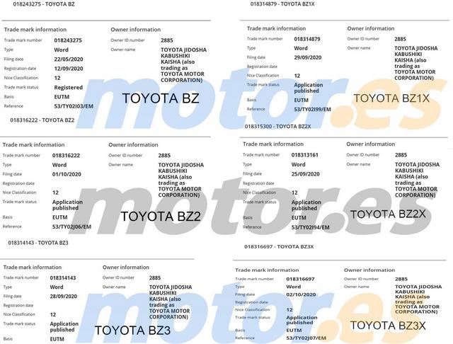 2021 - [Toyota] BZ4X 0-E6-EA3-DB-8673-446-D-A294-63144-A9741-E9