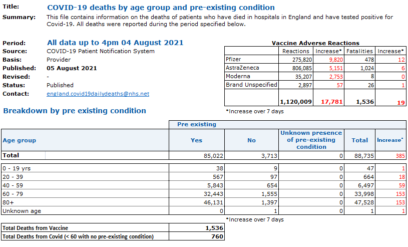 Covid-Deaths-05-08-21.png