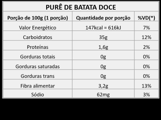 PUR-DE-BATATA-DOCE