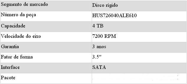 i.ibb.co/vYqxmpW/Disco-R-gido-4-TB-3-5-7200rpm-SATA-de-Servidor-HGST-HUS726040-ALE610.jpg