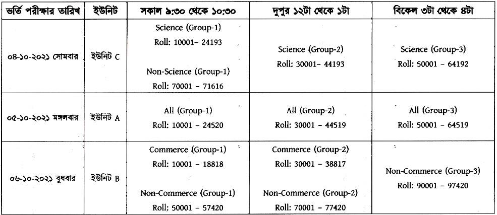 Rajshahi University (RU) Seat Plan