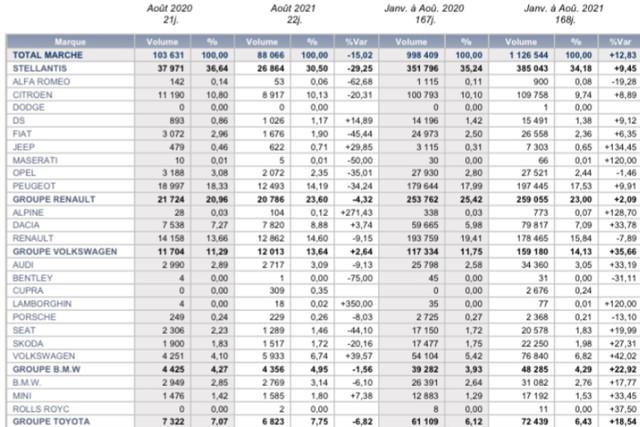 [Statistiques] Les chiffres européens  - Page 27 86-CF42-E6-90-F6-4-E43-BF68-61-AFD2-F43958