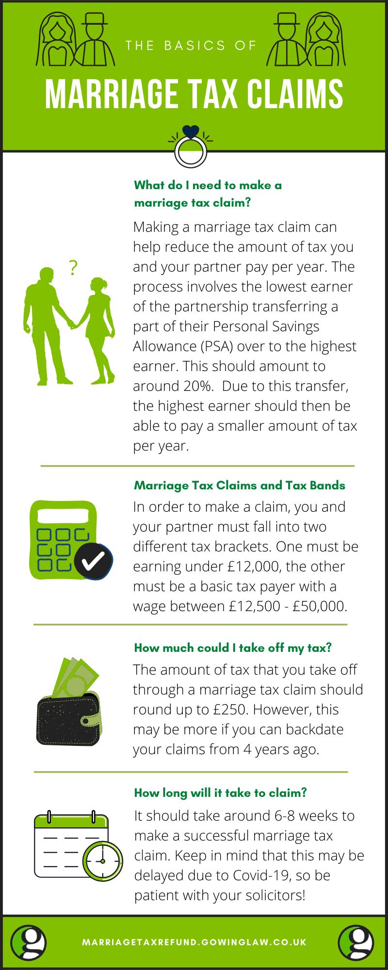marriage tax claim basics infographic