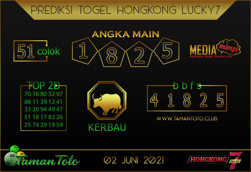 Prediksi Togel HONGKONG LUCKY 7 TAMAN TOTO 02 JUNI 2021