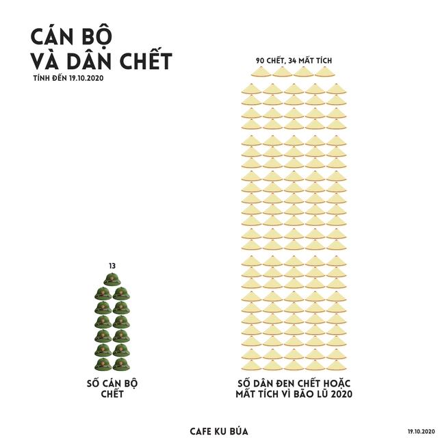 can-Bo-Dan-Chet