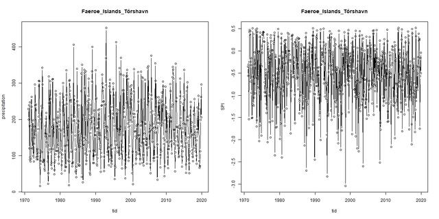 Faeroe-Islands-T-rshavn-graf-1-2
