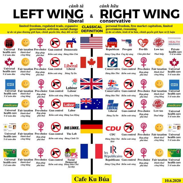 left-Nright