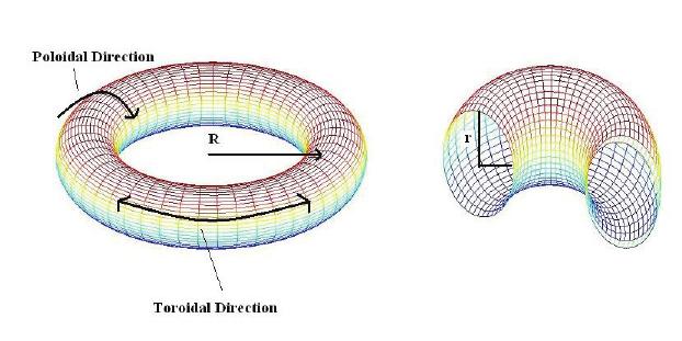 Torus-shaped-tokamak.png%22%C2%A0