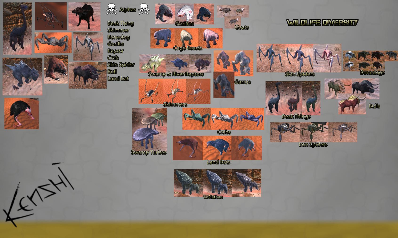Wildlife Diversity - Standalone (RU)