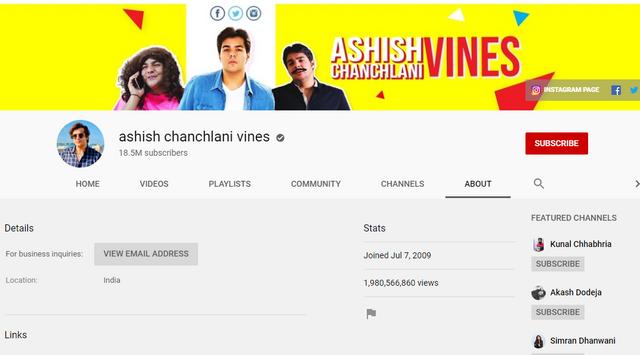 ashish chachlani