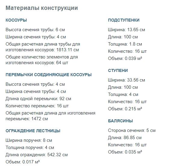 kalkulyator-metallicheskoj-lestnicy