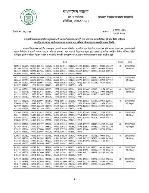 Combined 5 Banks 'Officer (cash)' Written Exam Result 2019 & Viva schedule