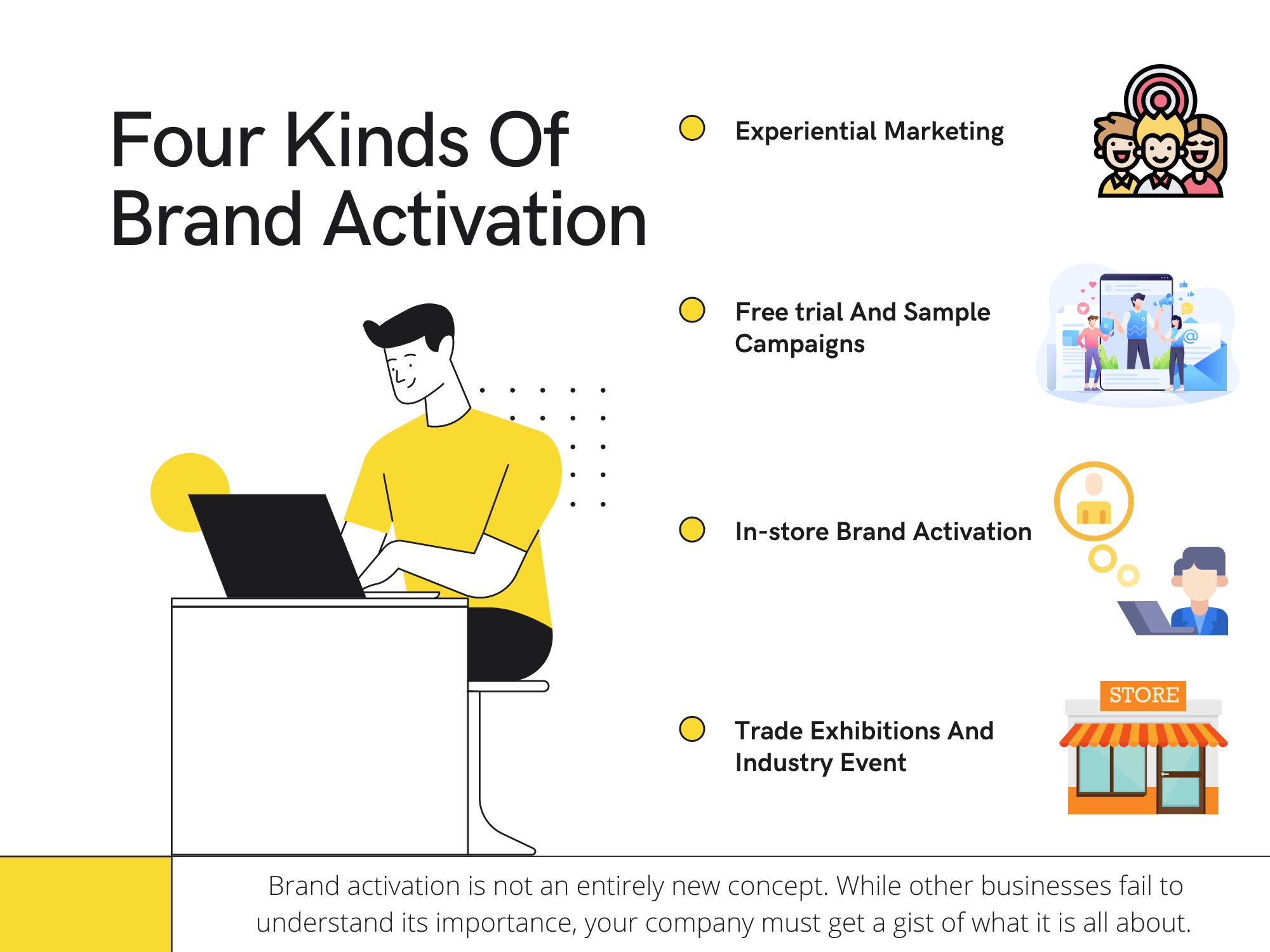 Four-Kinds-Of-Brand-Activation