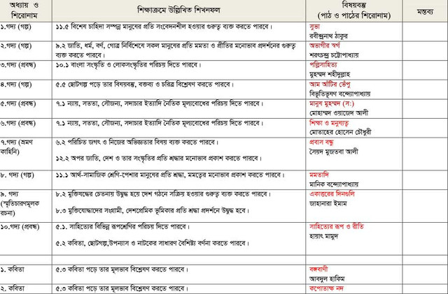 Bangla-1st-Paper-Short-Syllabus-1