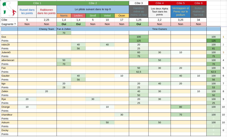 [2021] Formula Bet World Championship - Page 6 Screenshot-from-2021-04-18-21-40-27