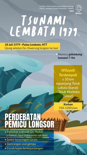 tsunami-lembata-1979-mild-mojo