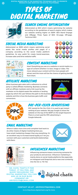Types-of-Digital-Marketing-Infographic-1