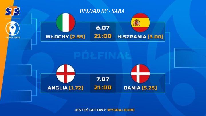 Euro 2020 Anglia - Dania 07.07.2021 ( Półfinał ) PL.720P.TVHD / SARA