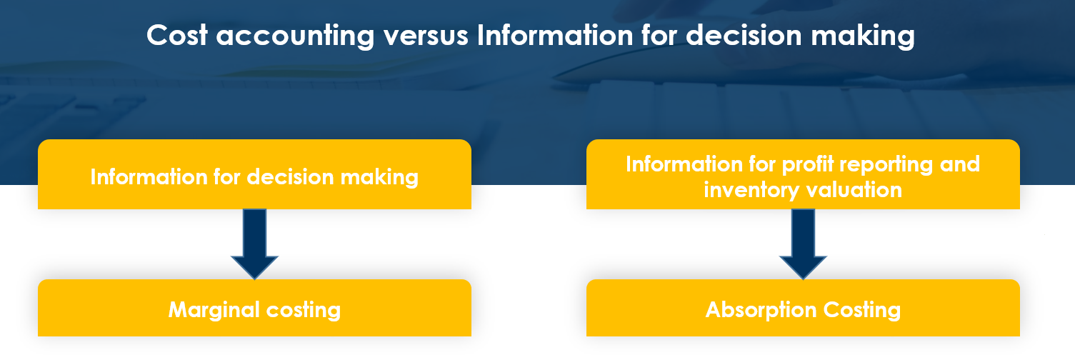 information for decision making
