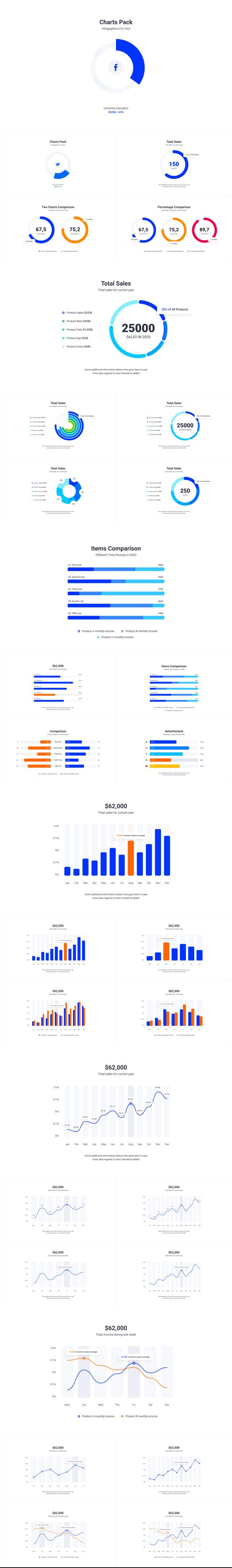 Chart-descr
