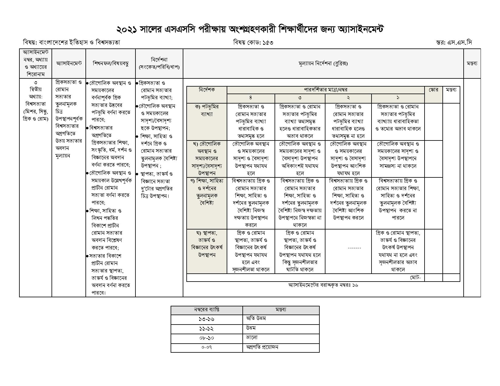 SSC-2021-4th-page-004