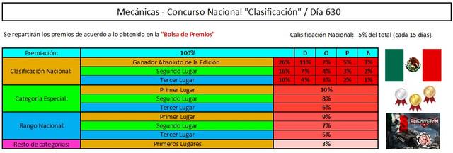 https://i.ibb.co/vw3y6VN/200701-Mec-nicas-de-premios-Clasificaci-n.jpg