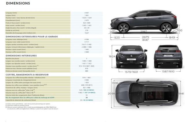 2020 - [Peugeot] 3008 II restylé  - Page 23 9-AB458-E9-B76-D-424-E-A0-A2-FDA79-A121-EAF