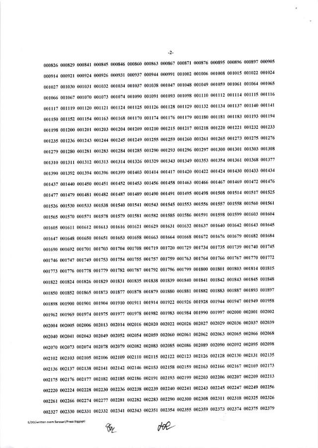 bdjobresults-com-BPSC-Senior-Staff-Nurse-Result-2021-page-002