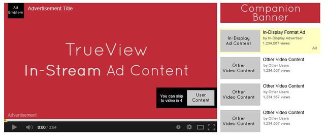 True-Views- Ads