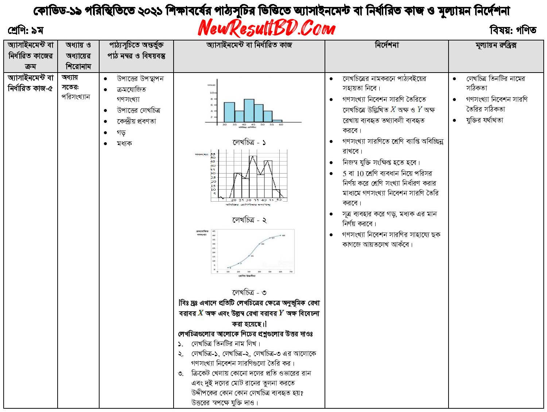 Class 9 19th Week Mathematics Assignment Solution