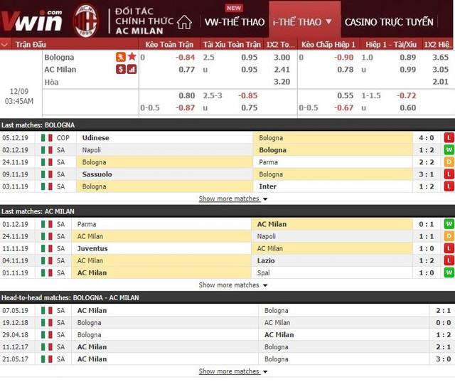 KÈO SÁNG VWIN: Bologna vs AC Milan - Serie A, 02h45 09/12 Bologona