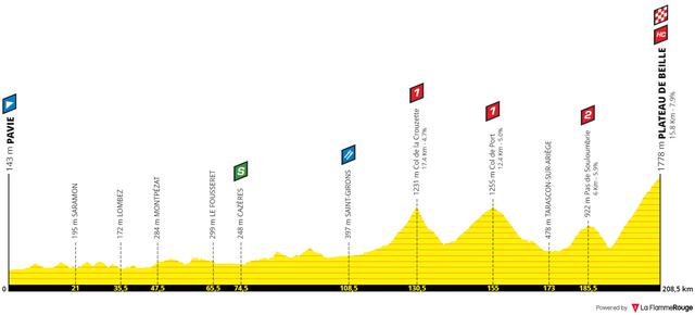 tour-de-france-2019-stage-18