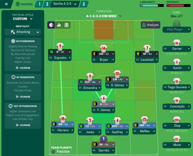 Sevilla-4-3-3-0.png
