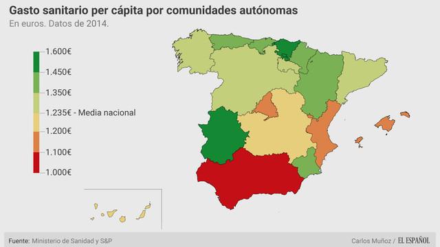 Gasto-sanitario-per-capita