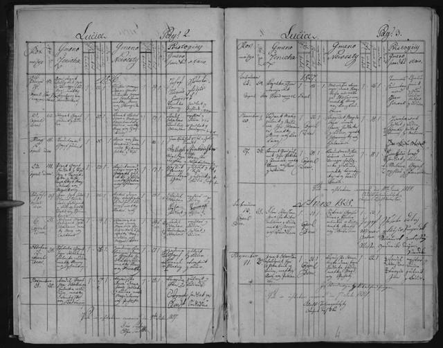 CZEC0004-D-Matriky-Church-books-Havl-k-v-Brod-2397-1824-1856-00006