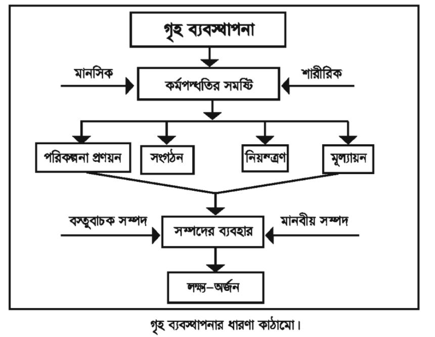 https://www.banglanewsexpress.com/