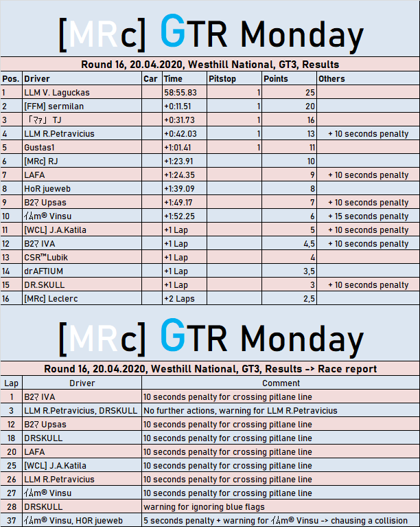 GTR-Monday-20-04-20