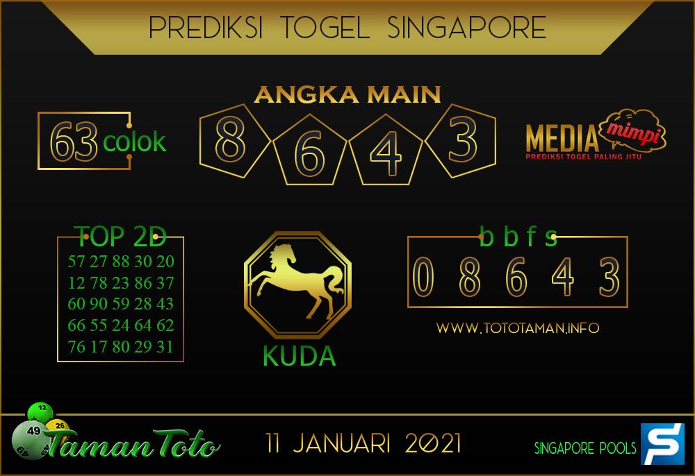 Prediksi Togel SINGAPORE TAMAN TOTO 11 JANUARI 2021