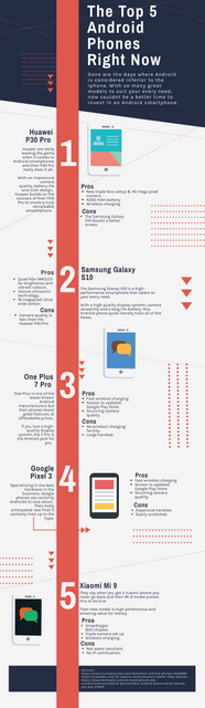 Top Android Smartphones Infographic - What's the Best Android Smartphone?