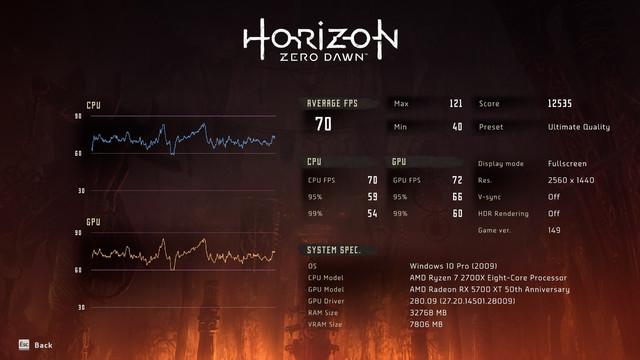 HZD2560x1440