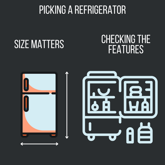 Picking-A-Refrigerator