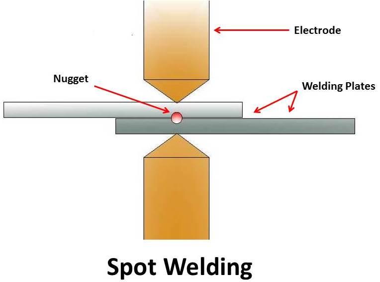 spot-weld