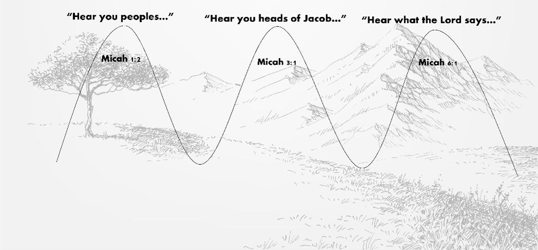 Micah Wave 1