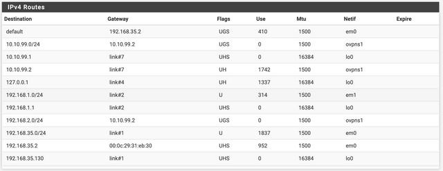 Server VPN Routes