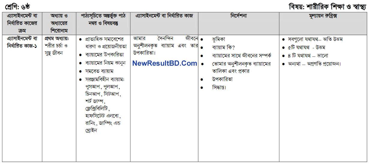 Saririk Sikkha O Sastho 10th Week Assignment