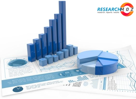 Debt Collection Services Market Research Report