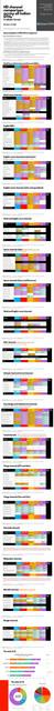 HD-channel-comparison-across-all-Indian-DTHs-Scroll.jpg