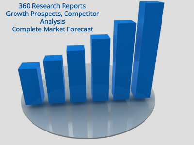 Global HCFCs Market 2020 : Market Size With Covid 19 Impact Analysis, Growth Drivers, Investment Opportuni ... - NMSU Daily