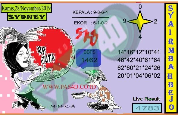 kode-syair-sdy-8